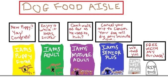 Dog Food Aisle